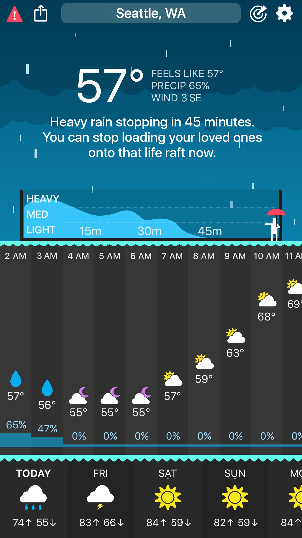CARROT Weather Presskit